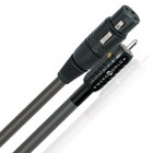 Wireworld Equinox 7 XLR 6m