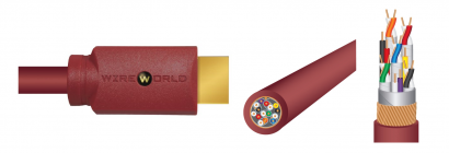 Wireworld Radius hdmi 0,6m